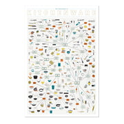 Pop Chart Lab - The Cartography of Kitchenware 2.0