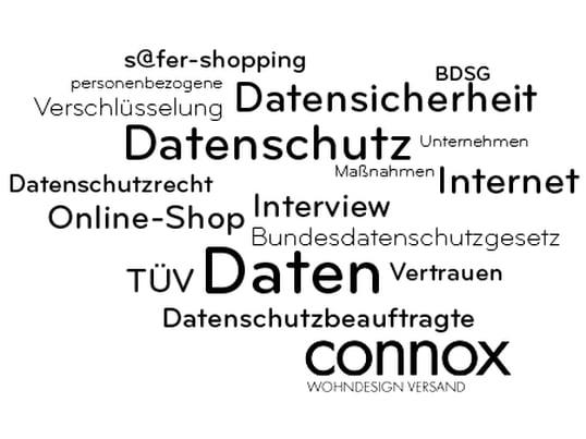 Datenschutz und Datensicherheit bei Connox Cloud