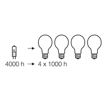 Osram Halogenlampe Stiftsockel Eco 12V G4