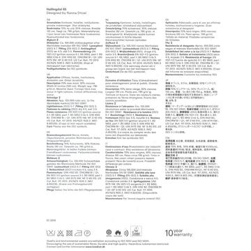 Kvadrat - Stoffmuster Hallingdal 65 - Beschreibung
