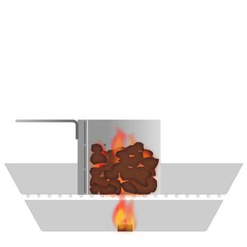 Integrierte Anzündlösung der Höfats Grills