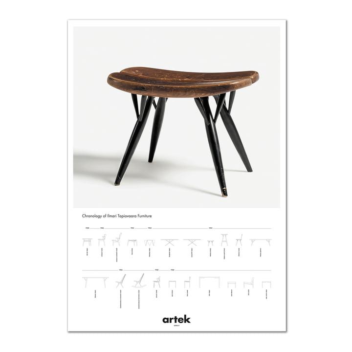 Das 2nd Cycle Stool Pirkka Poster von Artek