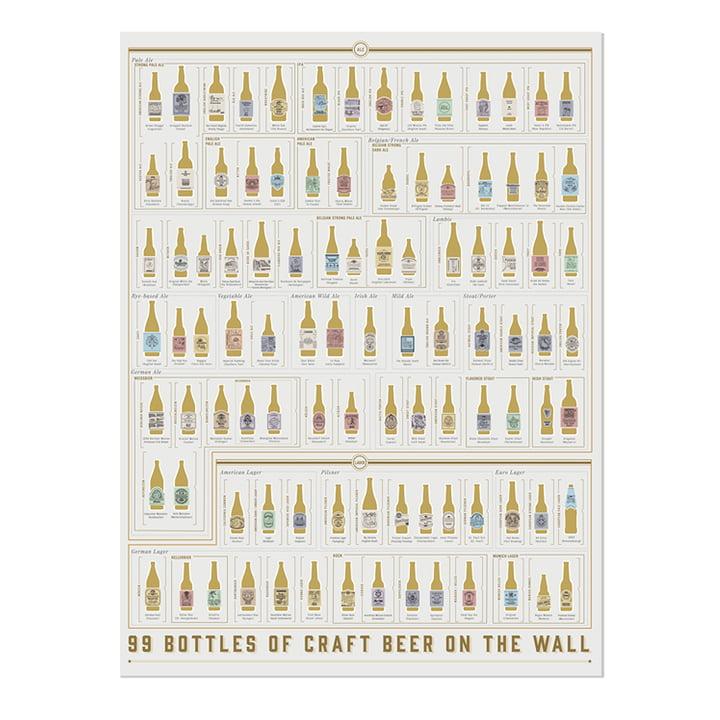 Pop Chart Lab - 99 Bottles of Craft Beer