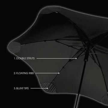 Blunt Regenschirme - Aufbau
