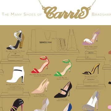 Pop Chart Lab - The Many Shoes of Carrie Bradshaw's Closet