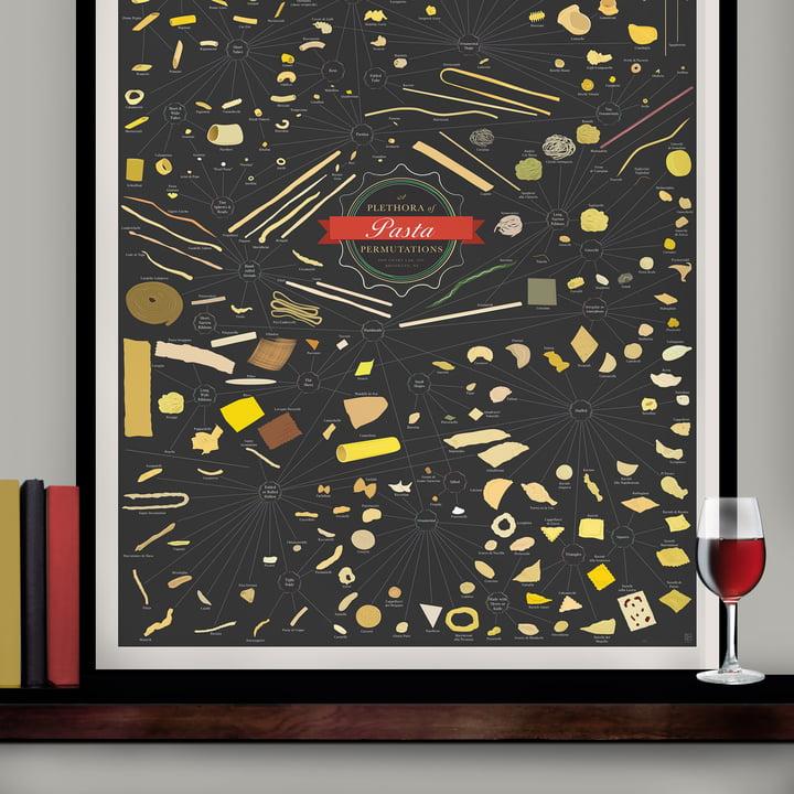 Pop Chart Lab - The Plethora of Pasta Permutations