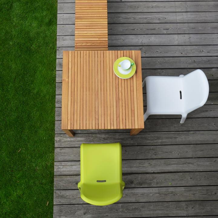 Beliebt Bevorzugt Teakholz - Pflege-Tipps für Ihre Gartenmöbel | connox.ch @BL_37